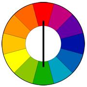 ruota dei colori complementari